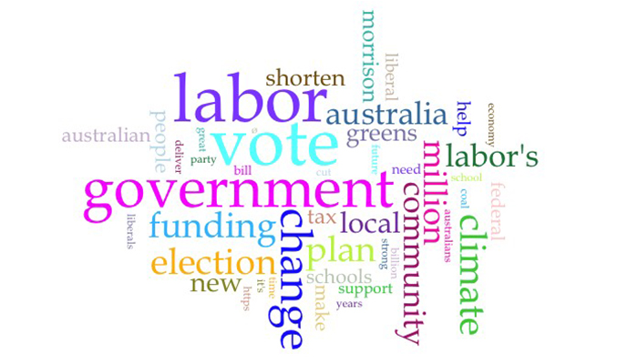 The most used words in election ads during the 2019 campaign according to Macquarie Univeristy linguist Associate Professor Annabelle Lukin